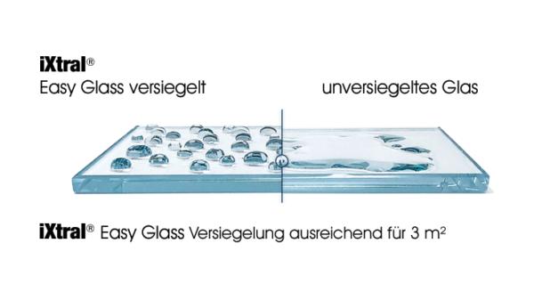Schmutzabweisend und wasserabweisender Abperleffekt Lotuseffekt